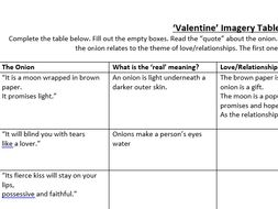 Valentine Poem. Full lesson including annotations and worksheets by ...