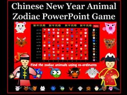 Chinese New Year Coordinates PowerPoint Game