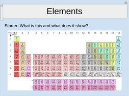 C2.1 Elements Activate 1 KS3