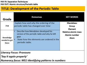 Aqa combined science trilogy c2 the periodic table by lipase11 c21 development of the periodic table urtaz Choice Image