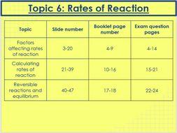 AQA-Trilogy-Chemistry-Paper-2---Revision-Slides.pptx