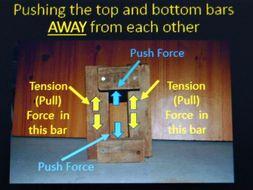 Forces - Basic Mechanics - Powerpoint Slides