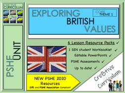 Exploring British Values