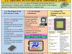 OCR GCSE Unit 1 Summary Sheets Booklet for GCSE Computer Studies (Revision)