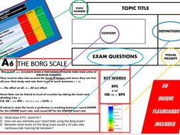 THE ULTIMATE BTEC SPORT (Level 2) UNIT 1 - REVISION PACK