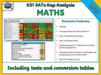KS1 2019 SATs Maths Gap Analysis Grid / Question Level Analysis - SATs Prep