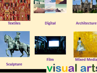 Visual Art Forms Poster
