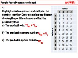 Possibility-Spaces-Sample-Space-Diagrams.pptx