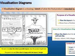R081 OCR Creative iMedia Revision & Quiz