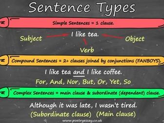 Sentence Types Poster