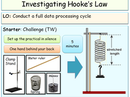 application of hookes law