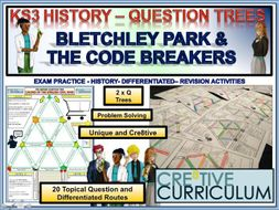 Bletchley Park Code Breaking
