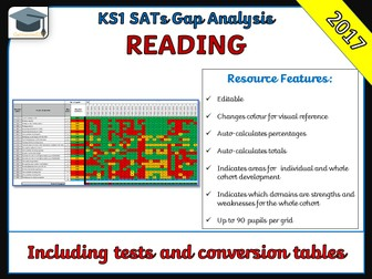 KS1 2017 SATs Reading Gap Analysis Grid (including tests and conversion tables) - SATs Prep