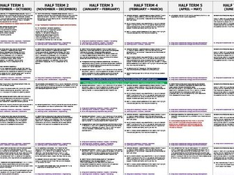 Careers provision map to meet the new statutory guidance from Jan 2018 (GATSBY)