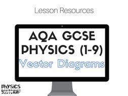 Aqa gcse physics 1 9 vector diagrams by physicsbootcamp teaching aqa gcse physics 1 9 vector diagrams ccuart Choice Image