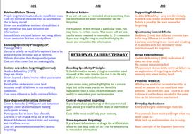 6.-RETRIEVAL-FAILURE.docx
