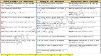 Maths-Targets---Year-2---Editable.docx