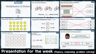 Year-2---PRESENTATION---Multiplication-and-division---Week-12.pptx