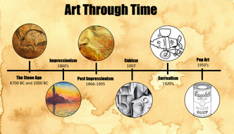 Art-Through-Time.pptx