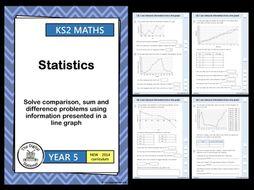 Year 5 –  Line graphs - Statistics - White Rose Block 3 - Week 6 - 7 (INC. MASTERY)