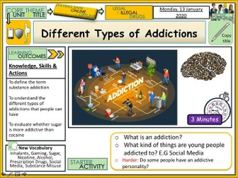 Different Types of Addictions + Drugs