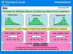 IB Mathematics SL - Statistics (2018-2019)