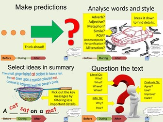 Reading Strategies for Comprehension V5 (Please read the 'Lesson Plan' PDF first)