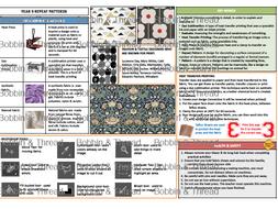 Knowledge Organiser - Repeat Patterns - Textiles - Art