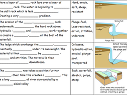 Waterfall Formation Ks3 Fill The Gaps Teaching Resources