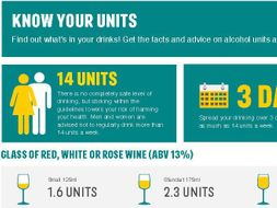 Component 3 Alcohol Reduction Activity using the ONE YOU  free resources available from PHE  site