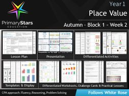 YEAR 1 - Place value - White Rose - WEEK 2 - Block 1 - Autumn - Differentiated Planning & Resources