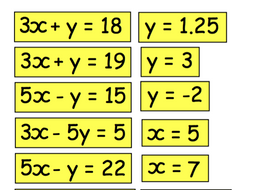 Simultaneous Equations Card Sort Starter