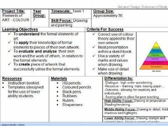 KS4 Art & Design Scheme of Work