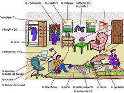 La Maison Et Les Meubles House Rooms And Furniture Speaking