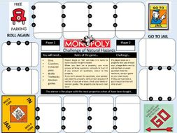 New GCSE Geography Spec Revision Monopoly Game Paper 3 Fieldwork and Pre Release 2019