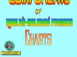 Physical Education Health-Related Fitness Charts