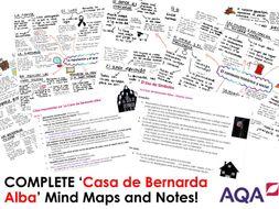 COMPLETE 'CASA DE BERNARDA ALBA' Revision for A LEVEL SPANISH