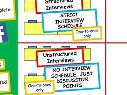 Research Methods (5/7) - Interviews (AQA Sociology A-Level / GCSE)