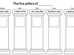 the five pillars of islam by studentfriendly teaching resources tes. Black Bedroom Furniture Sets. Home Design Ideas