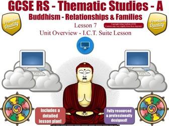 GCSE Buddhism - Premarital Sex, Homosexuality & Contraception (Relationships & Families) L7/7