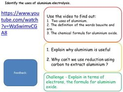 Uses Of Electrolysis In Chemistry