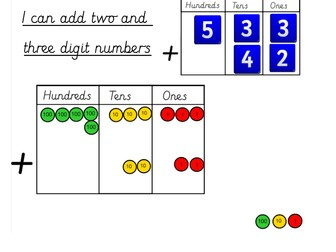 Image result for place value grid hundreds tens ones for addition