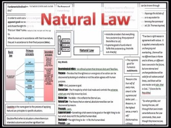 Natural Law Revision Map