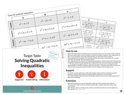 Solving Quadratic Inequalities Target Table By