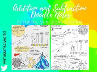 Addition & Subtraction Maths Doodle Notes
