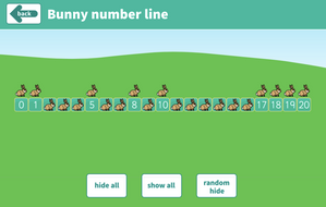 Counting Forwards and Backwards - Number Line Interactive Tool - KS1 Number