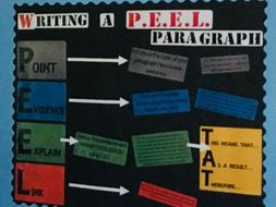PEEL paragraph 'how to' history classroom display