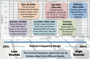 INFO-What-are-EQ-Bands.jpg