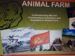 Animal Farm  Political Context Explained