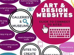 Art & Design web resources interactive PDF poster